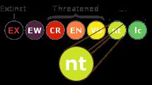 nt-near-threatened